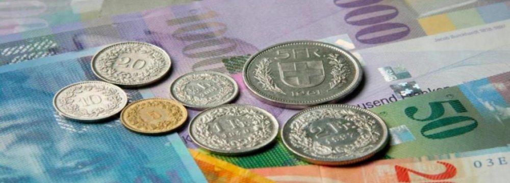 Swiss Franc  Set For Jump