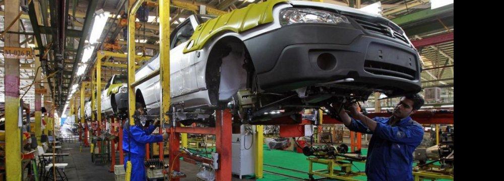 Auto Market Predictions