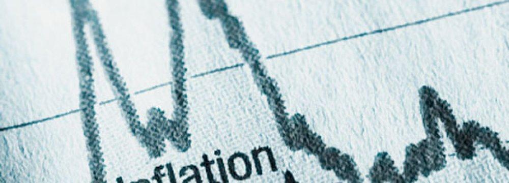 Inflation at 15.4%