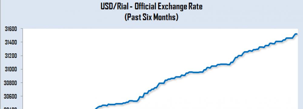 US Dollar Crosses Major Threshold