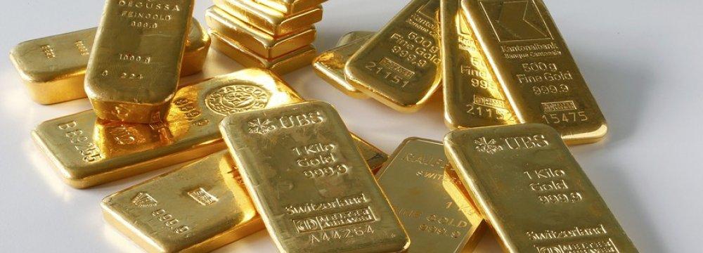 Gold Retains Haven Status