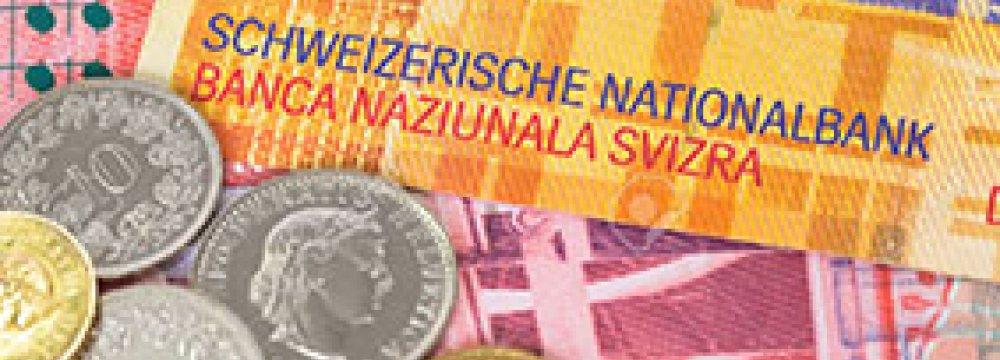 Swiss Economic Sentiment Improves