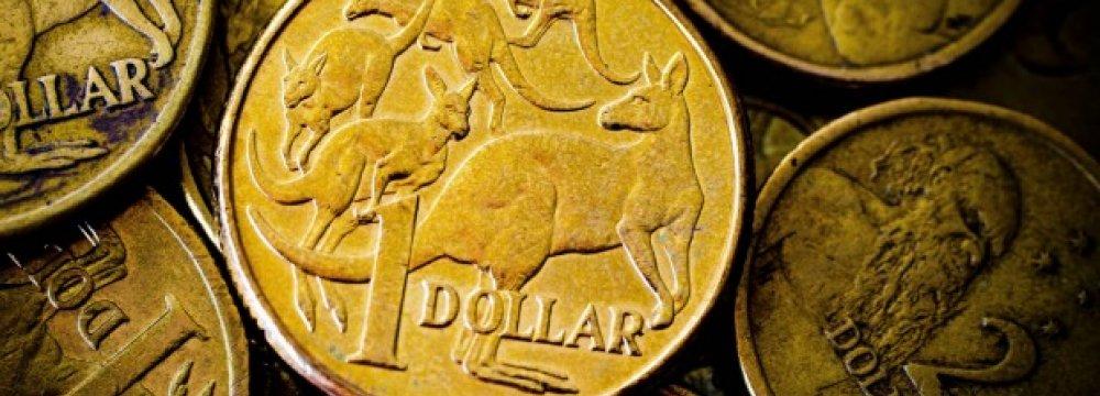 Aussie $ at Risk
