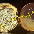 Pound Nears Parity With Euro